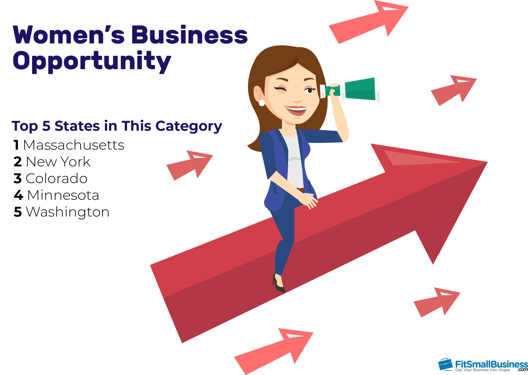 Women's Business Opportunity