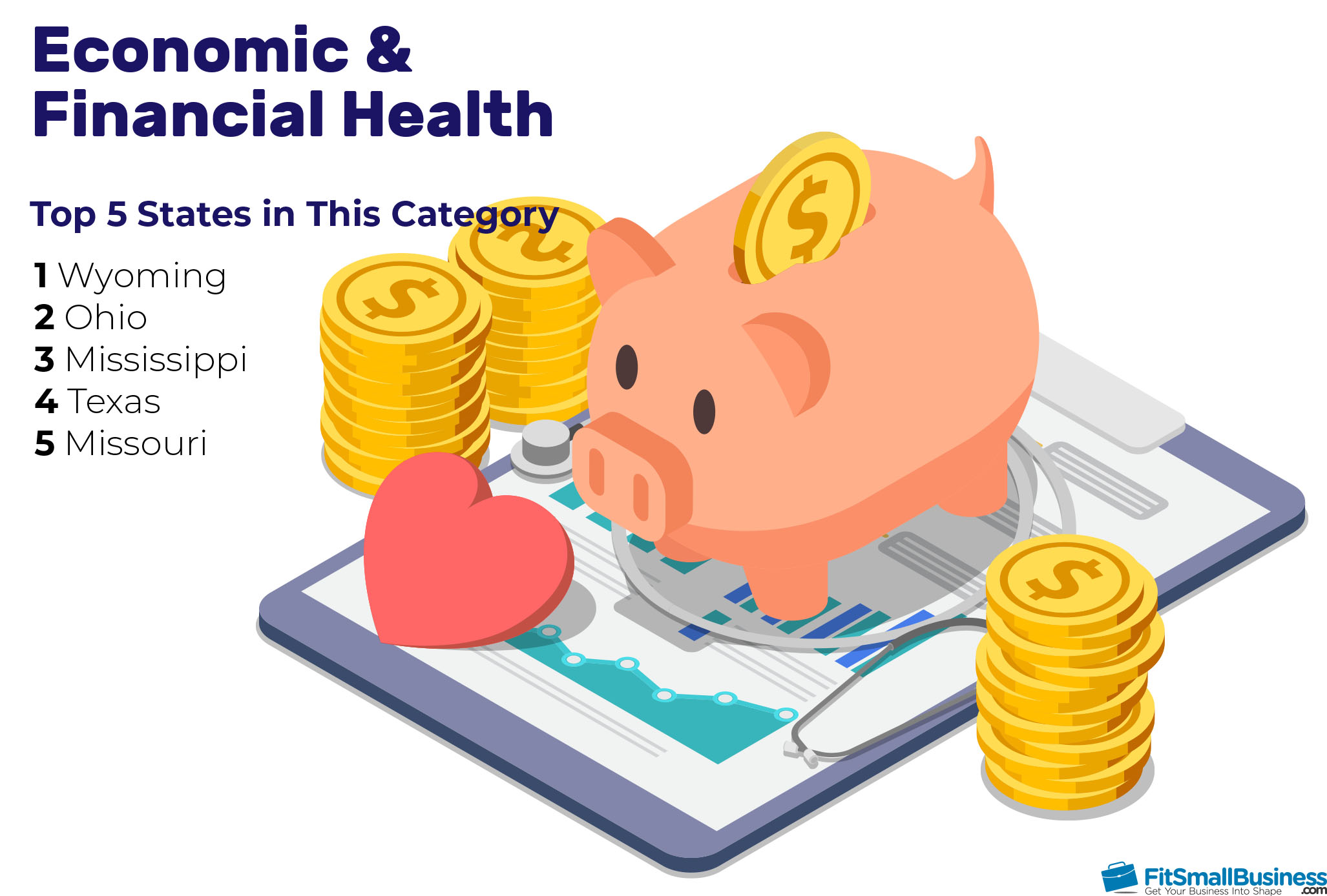 Economic & Financial Health