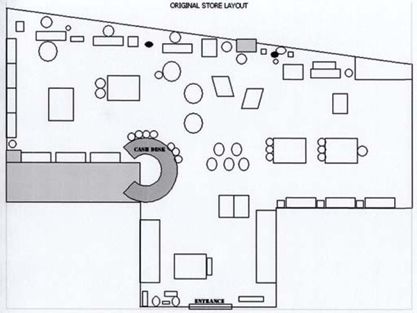 Screenshot of Original Store Layout