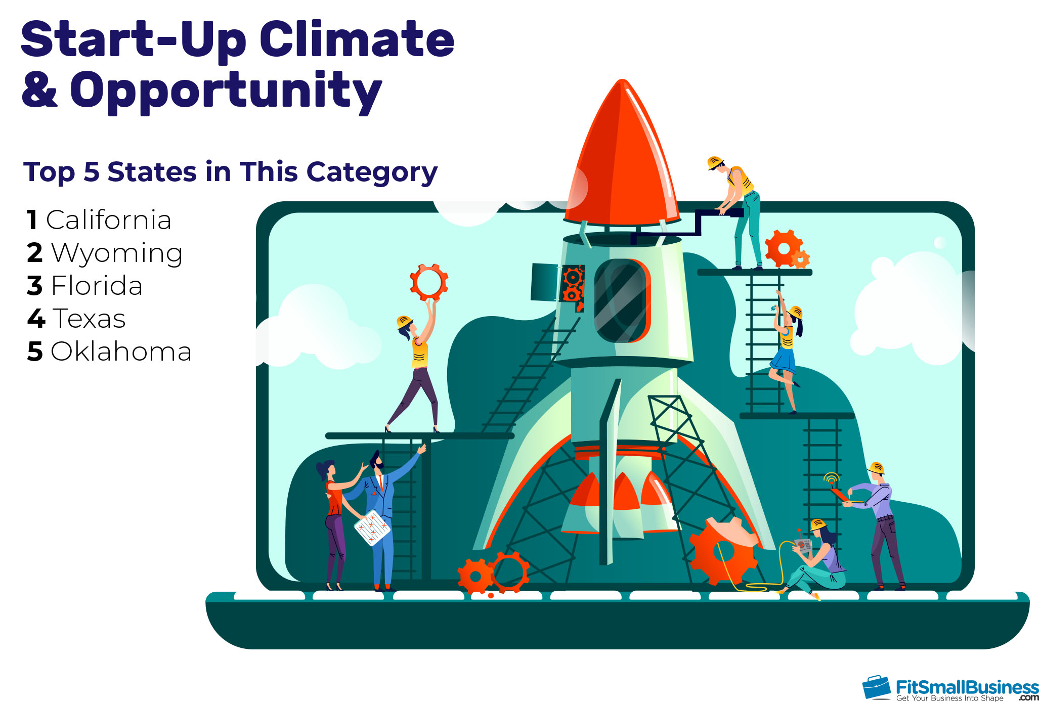 Start-Up Climate And Opportunity