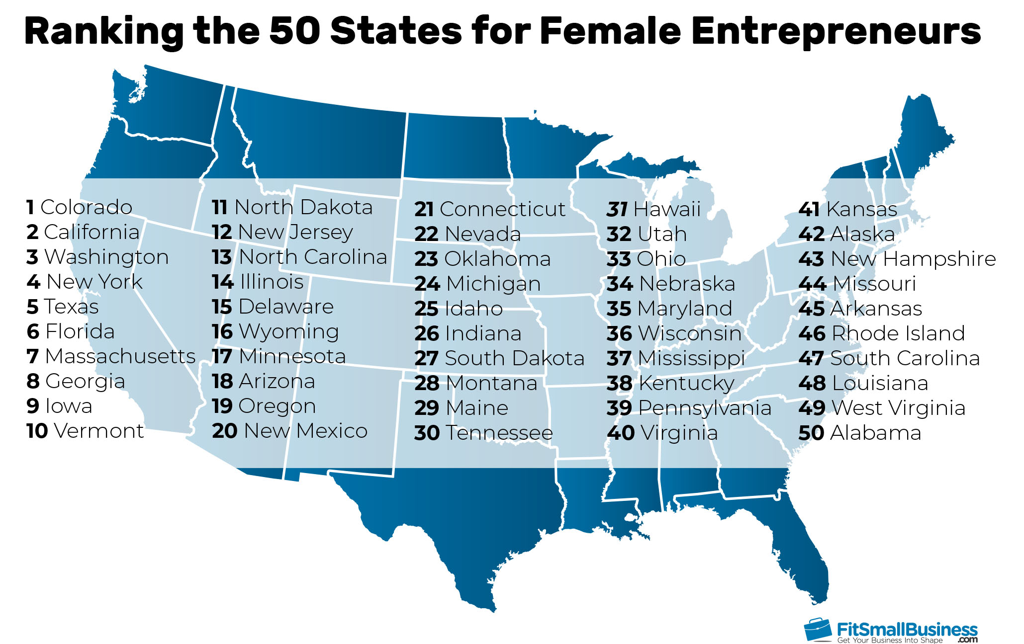The Best States for Female Entrepreneurs 2020