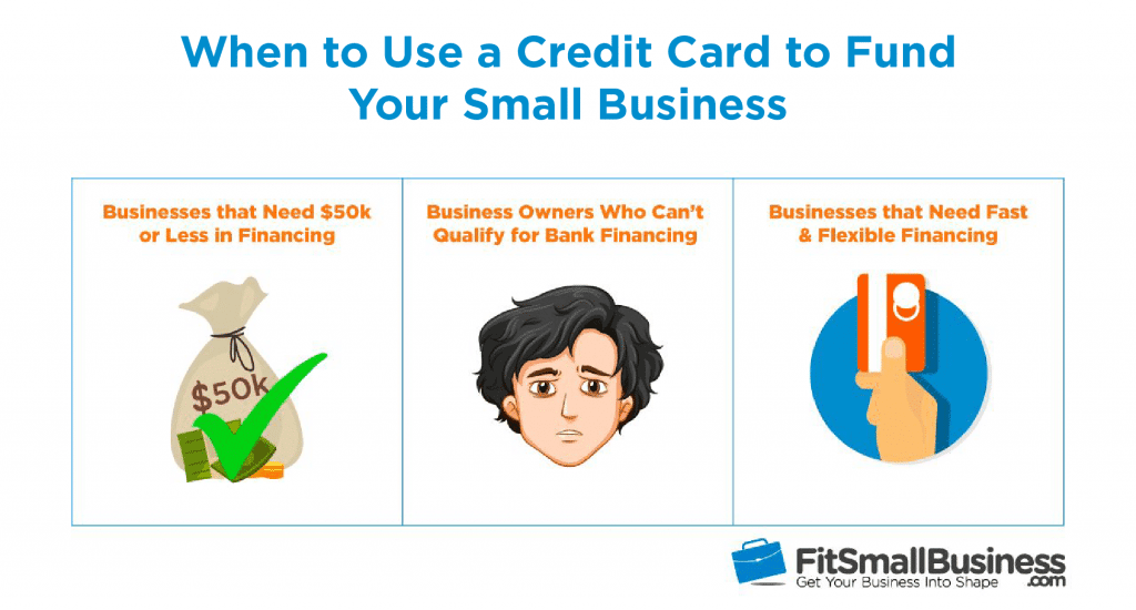 Using a credit card to fund your business infographic