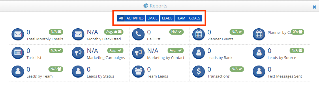 Wise Agent Report Dashboard