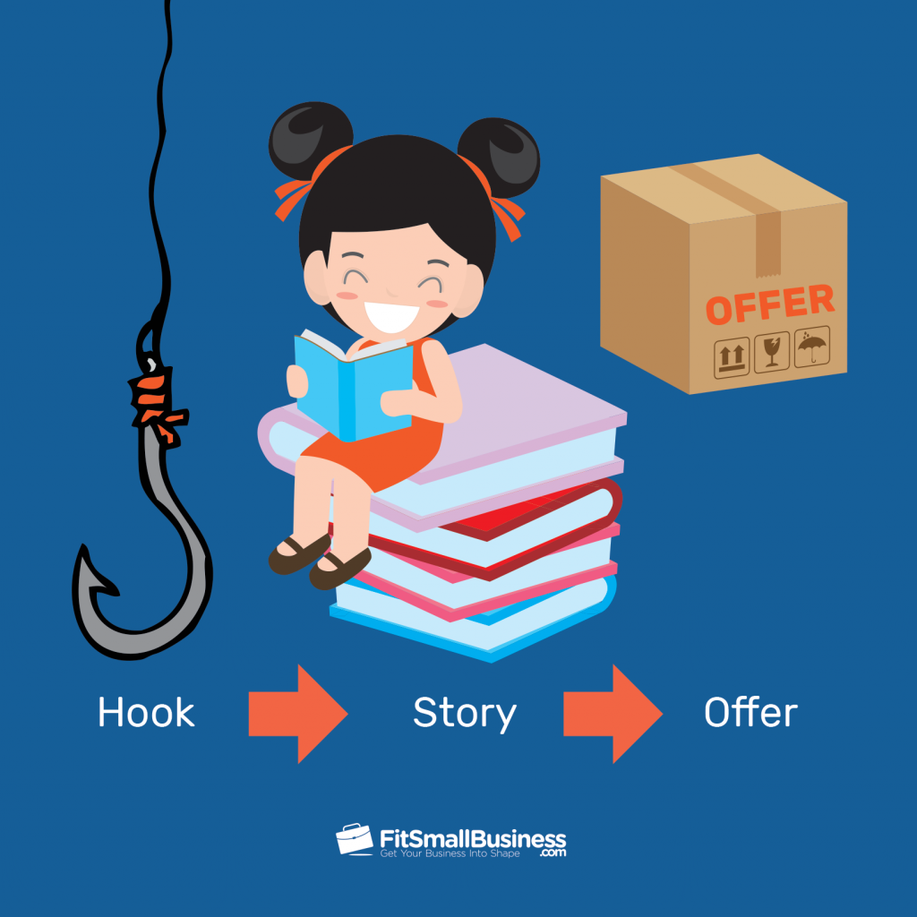 The Hook, Story, and Offer Method