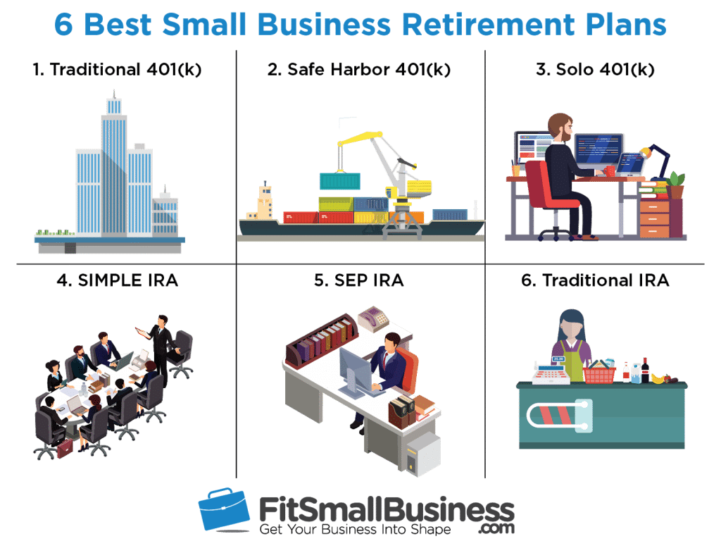 6 Best Small Business Retirement Plans