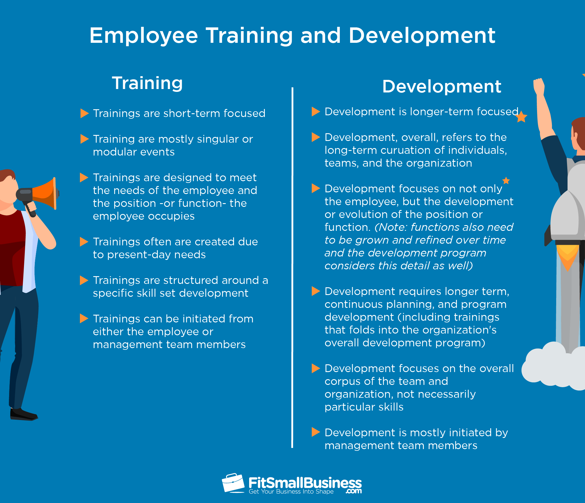 DIfference between Employee Training and Development