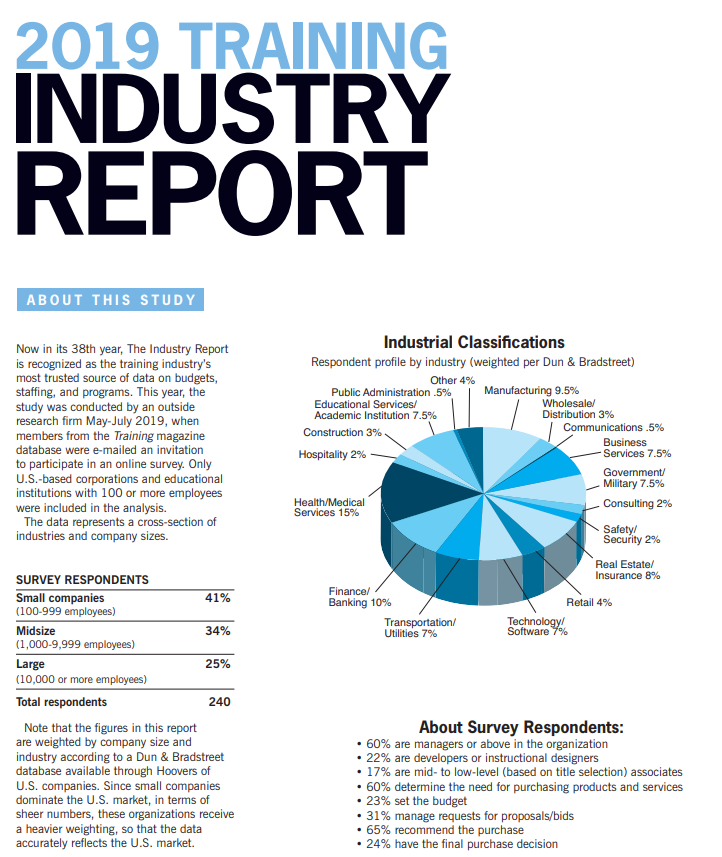 2019 Training Industry Report