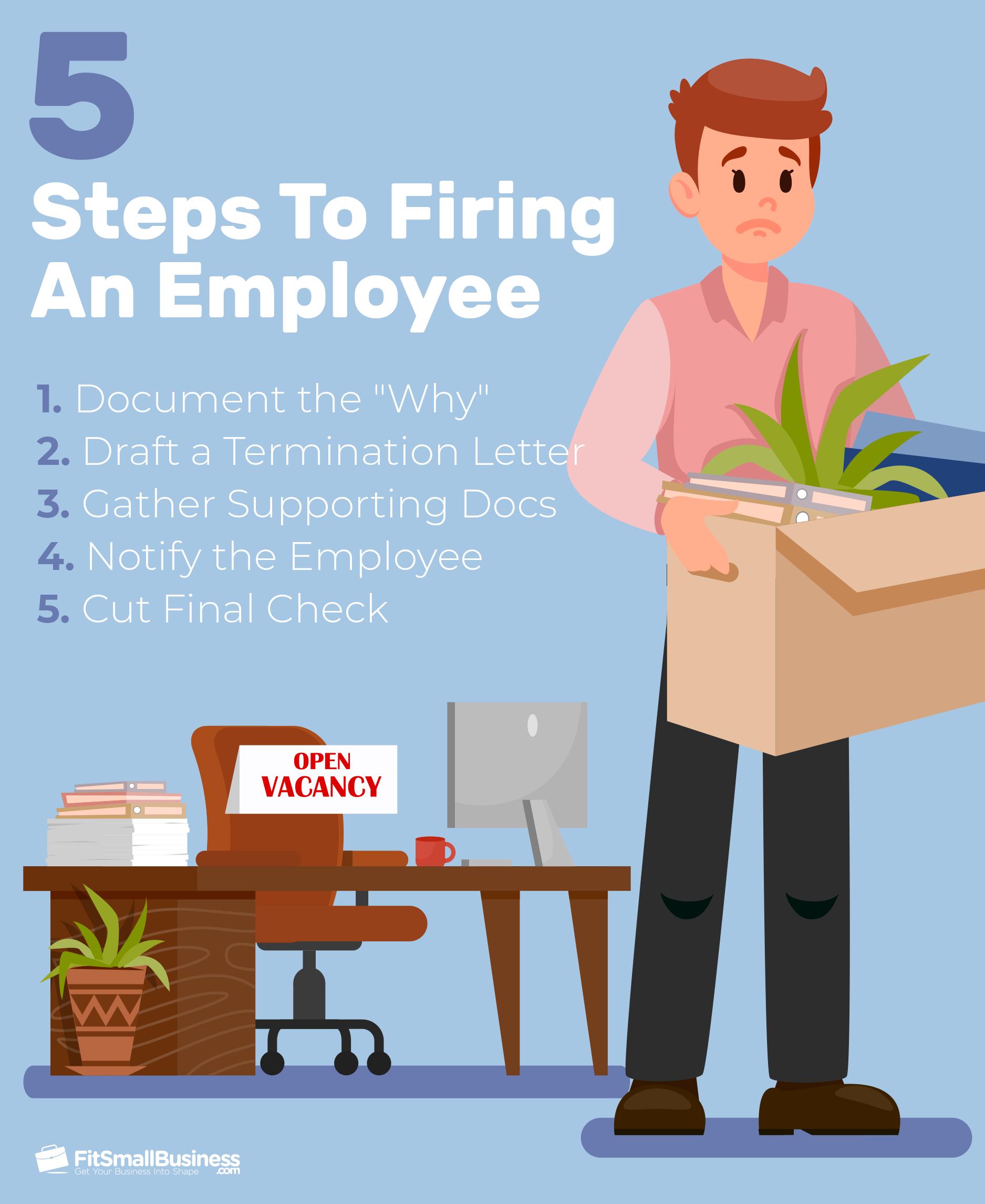 Steps To Firing An Employee