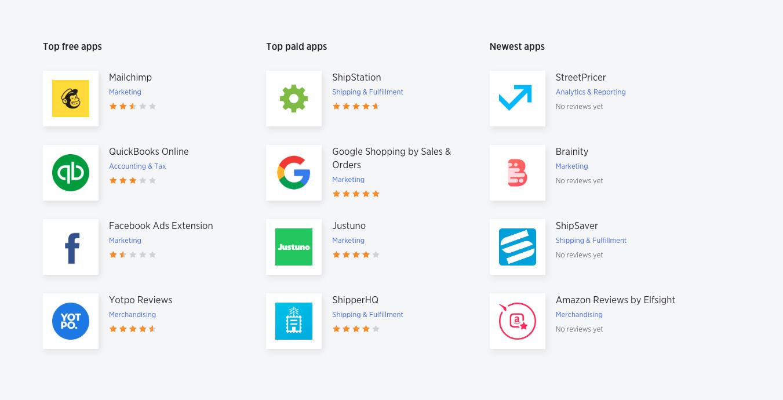 BigCommerce extensive app store