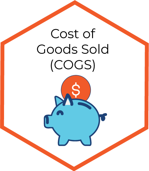 cost of goods sold infographic