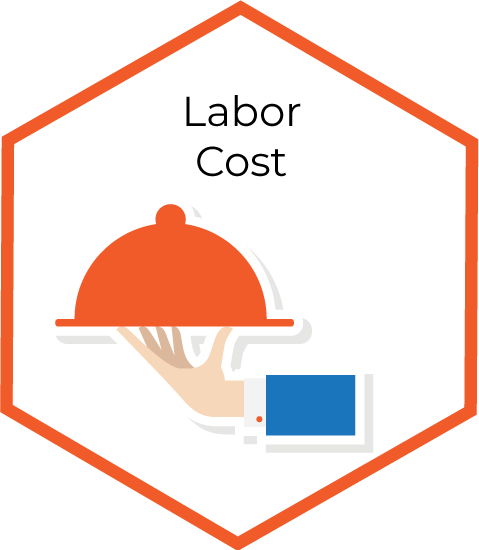 Labor Cost infographic