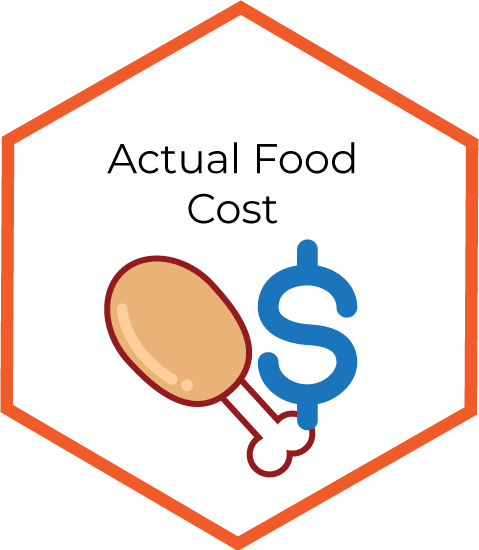 Actual Food Cost infographic