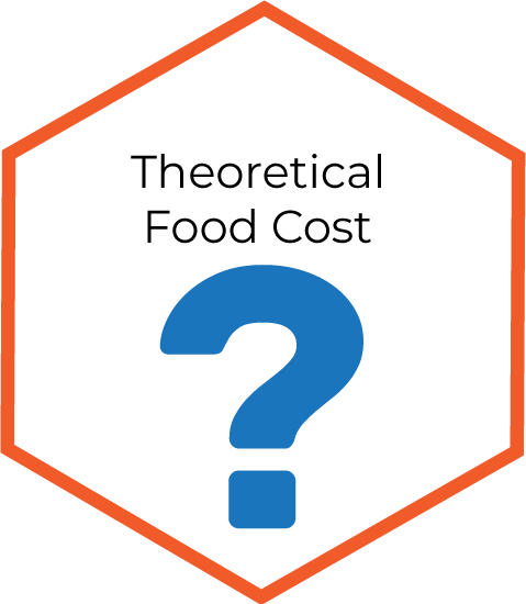 Theoretical Food Cost infographic