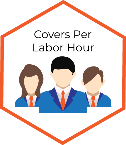 Covers Per Labor Hour infographic