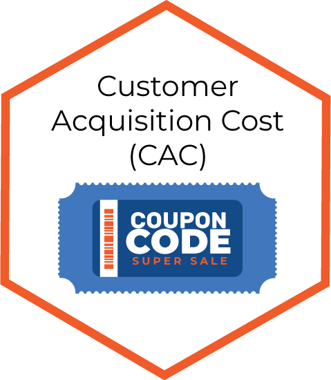 Customer Acquisition Cost infographic
