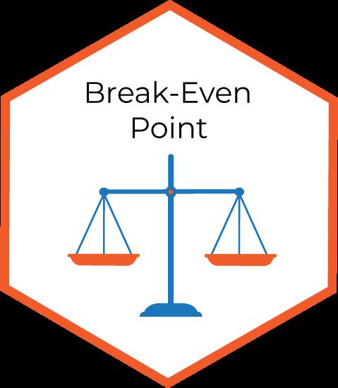 Break-Even Point infographic
