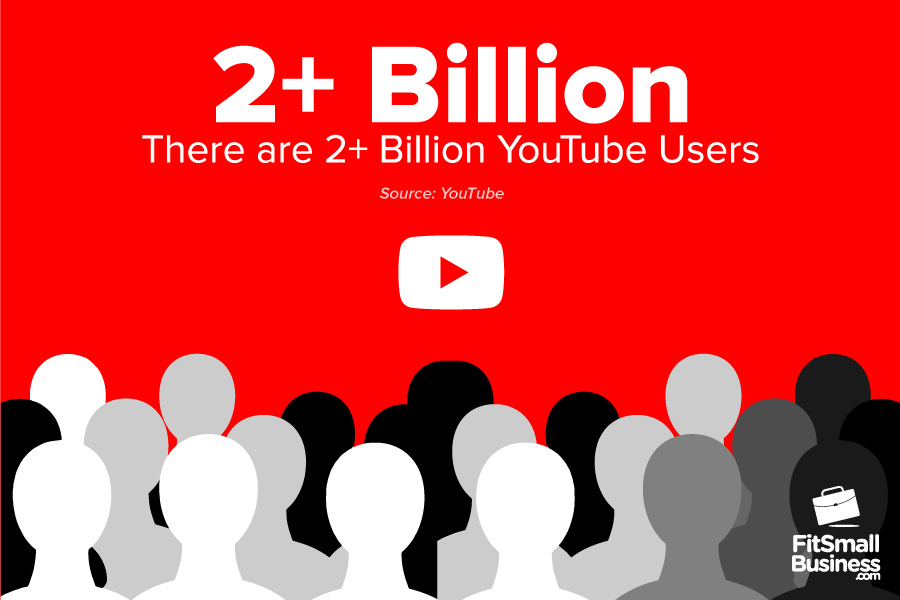 There Are More than 2 Billion YouTube Users