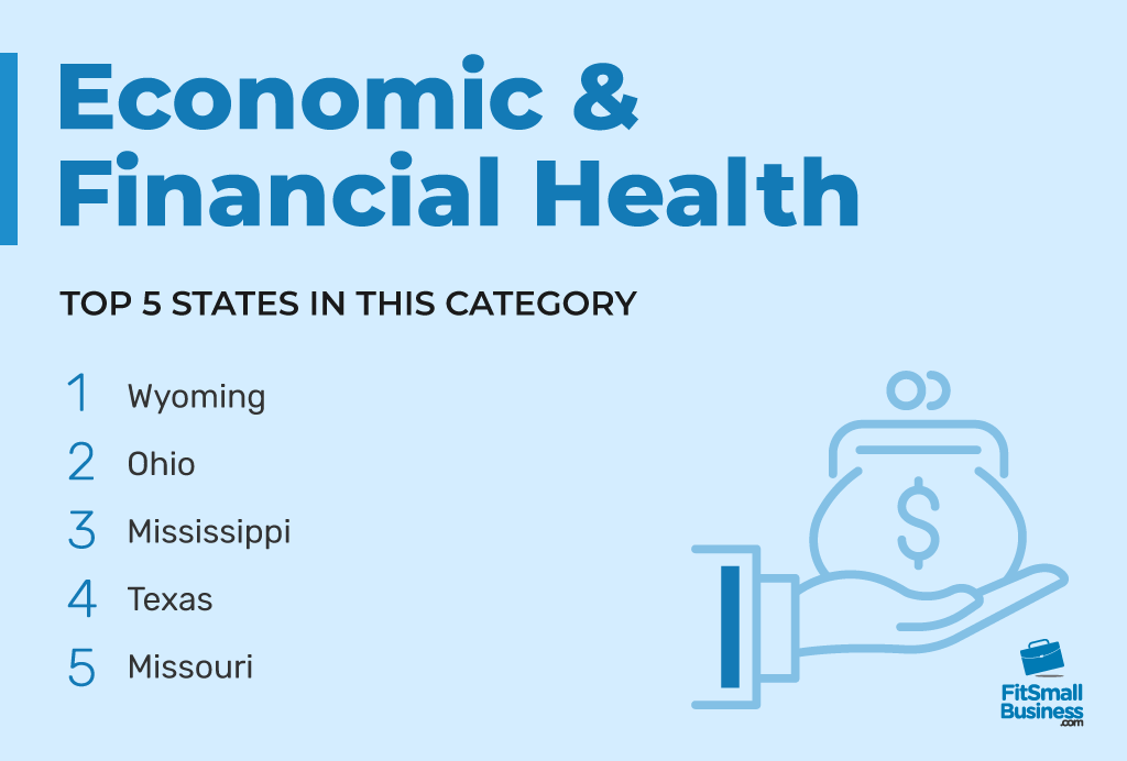 Top 5 states in Economic & Financial Health