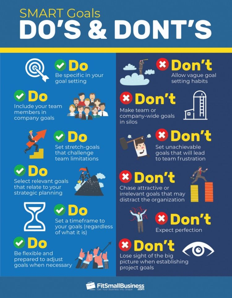 Smart Goals Do's and Dont's