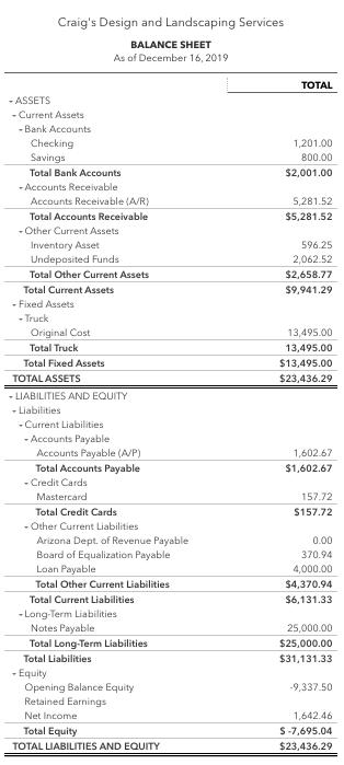 Balance Sheet from QuickBooks Online
