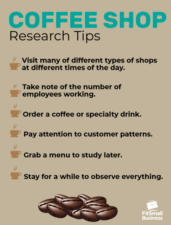 Coffee Shop Research Tips Infographic