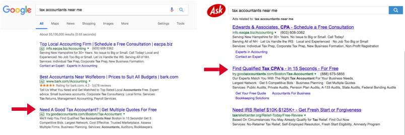 Ads on Google and Google's Search Partner, Ask.com