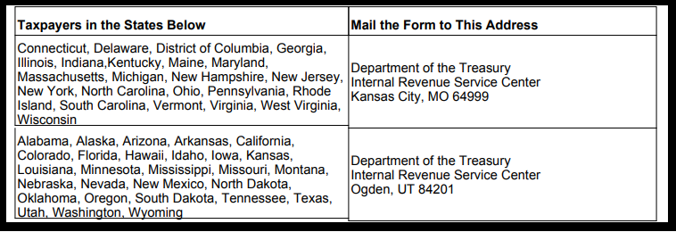 Where to File Form 8832