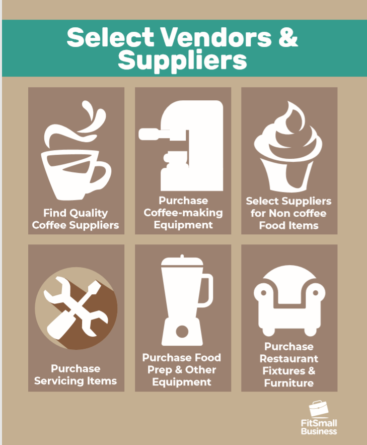 Select Vendors & Suppliers