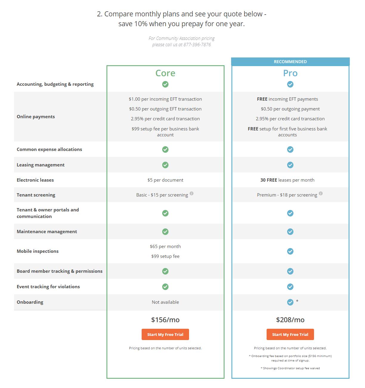 Buildium Core and Pro Pricing Comparison