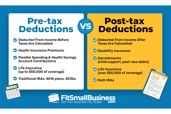 Post-tax and Pre-tax Deductions Infographic
