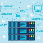 Types of Web Hosting Explained
