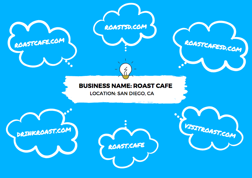 Domain Name Brainstorming on Cloud callouts