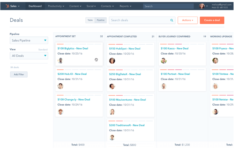 Hubspot sales dashboard