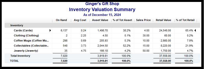 QuickBooks Retail Edition Inventory Valuation Summary
