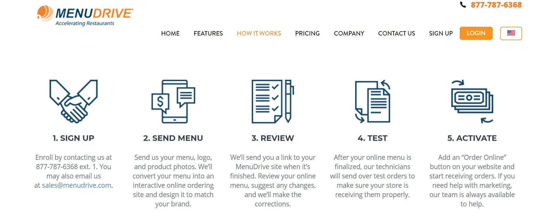 steps to getting your restaurant live with MenuDrive