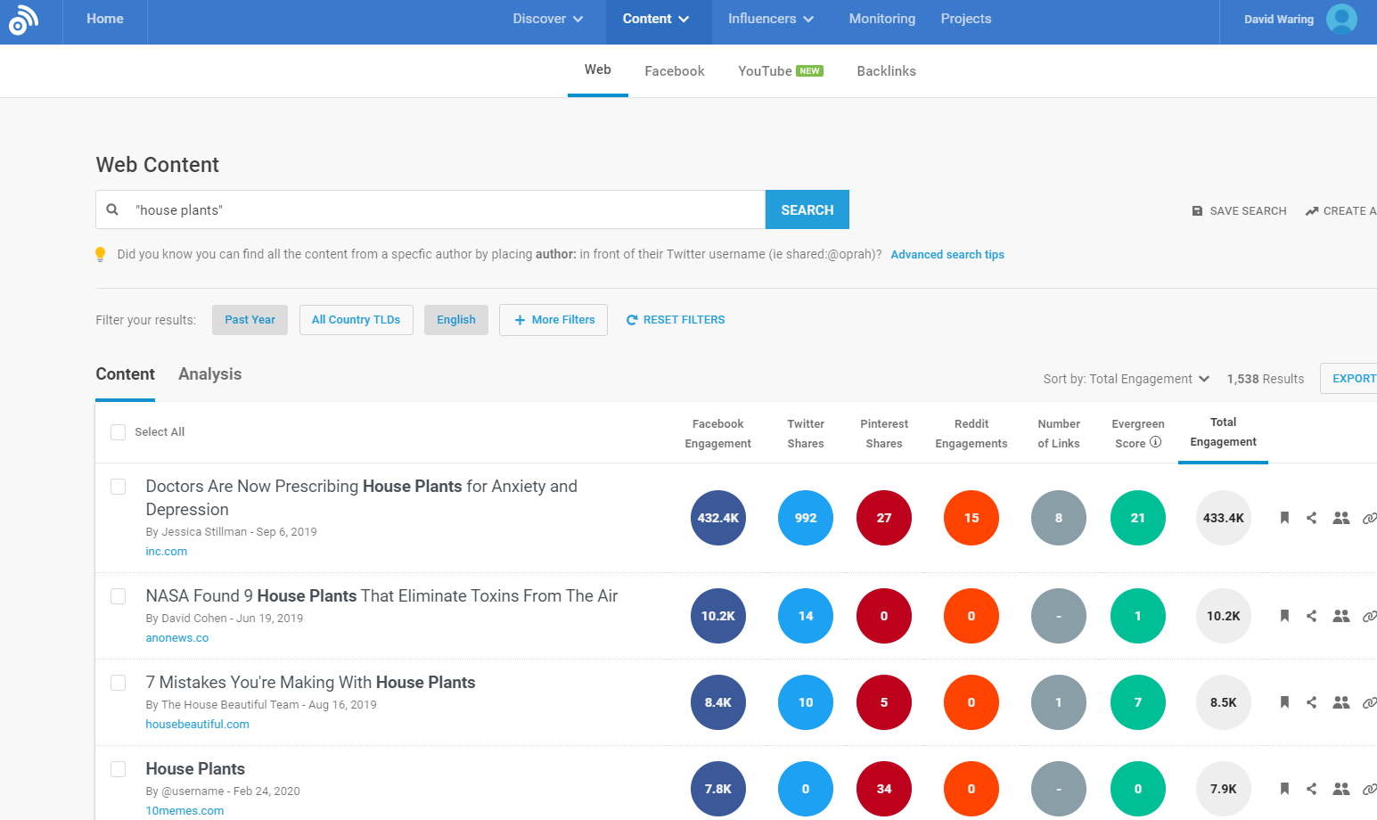 BuzzSumo is a popular tool for tracking online engagement