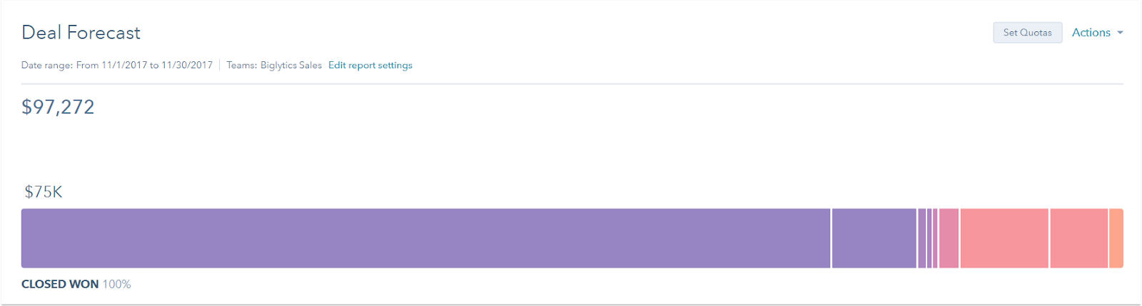 HubSpot Sales Dashboard example