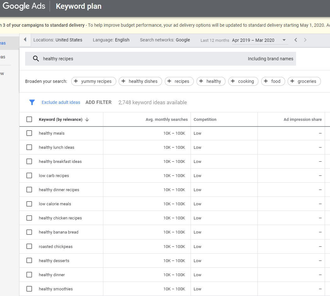 Google Ads keyword search example