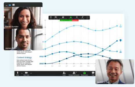 RingCentral's meeting dashboard