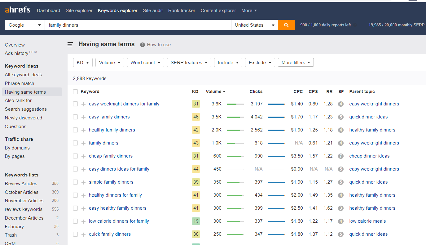 ahrefs keyword research example