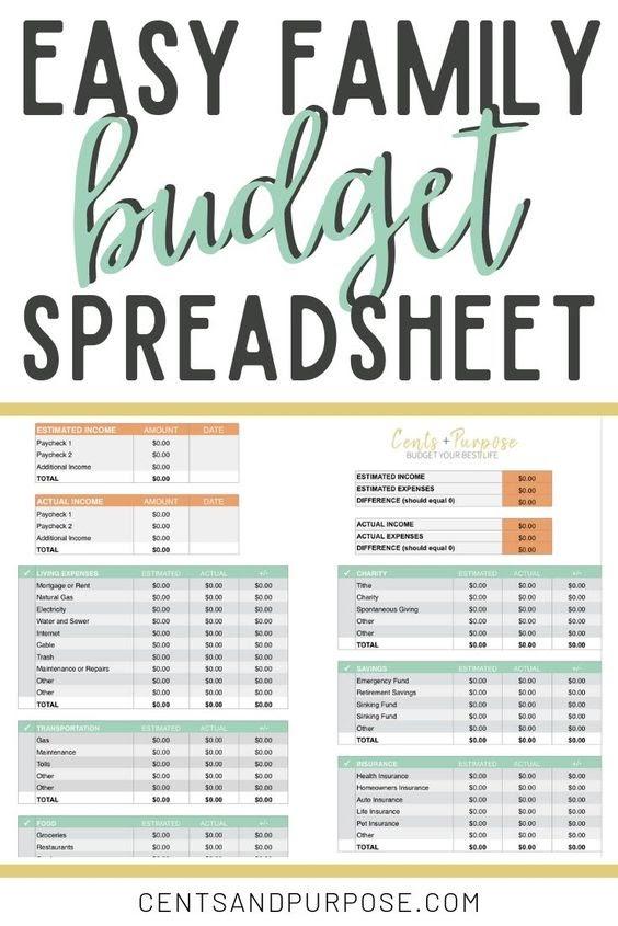 easy family budget spreadsheet by centsandpurpose