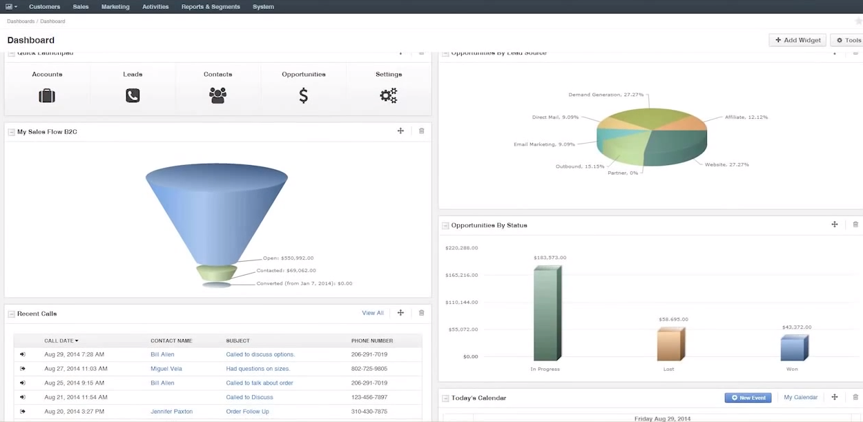 OroCRM's dashboard with reporting tools like graph and Result list