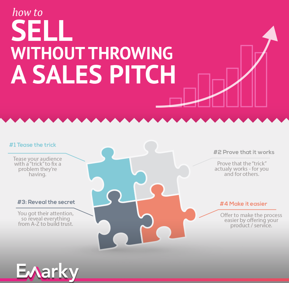 sell without throwing a sales pitch infographic