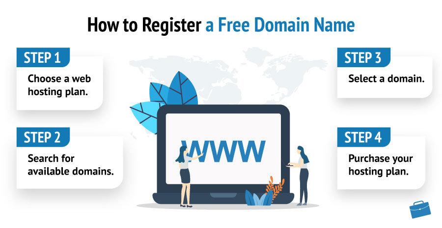 inforgraphic: 4 step on how to register a free domain name