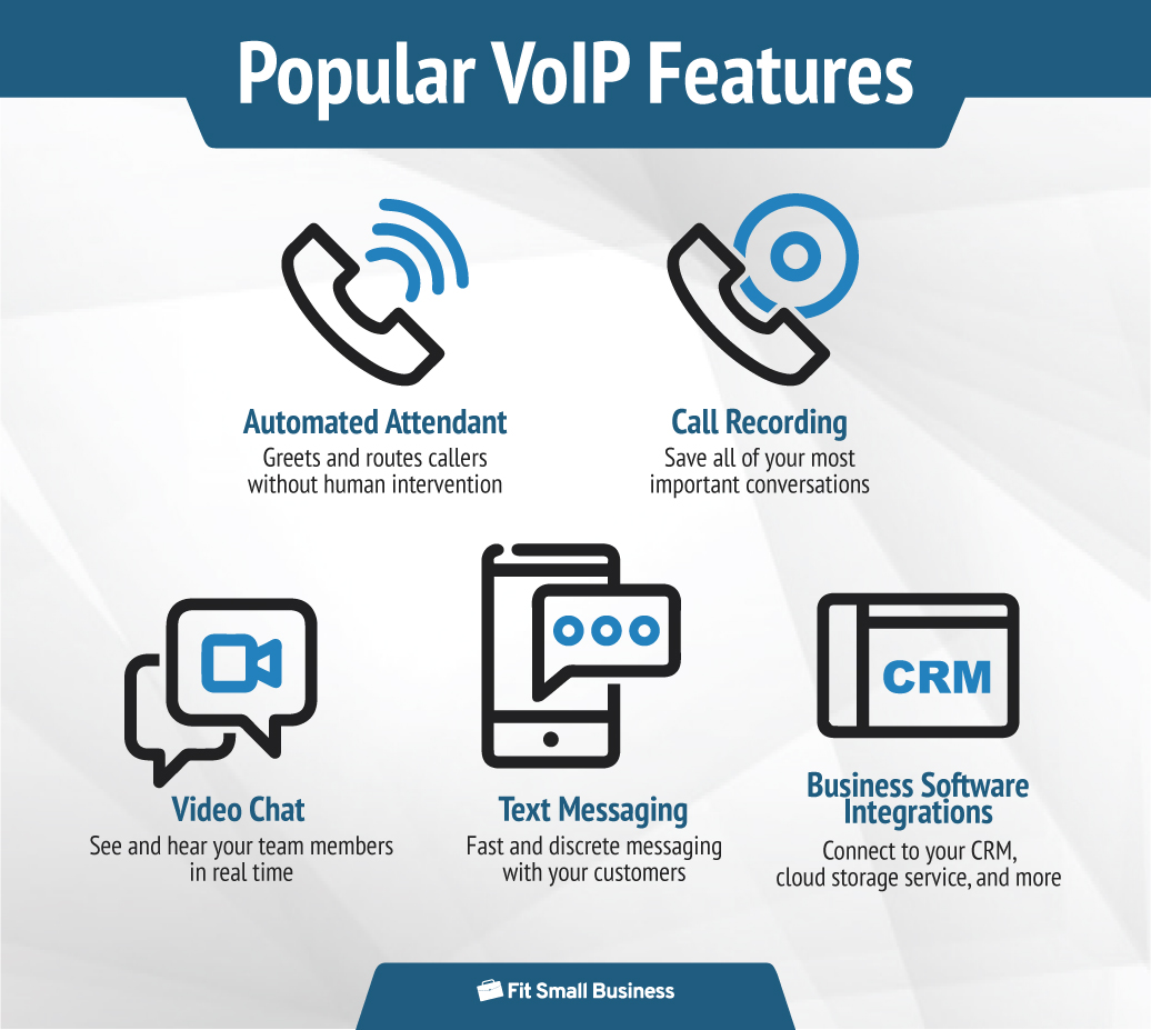 5 popular VoIP features Automated attendant, Call Recording, Video chat, Text Messaging and Business Software Integrations