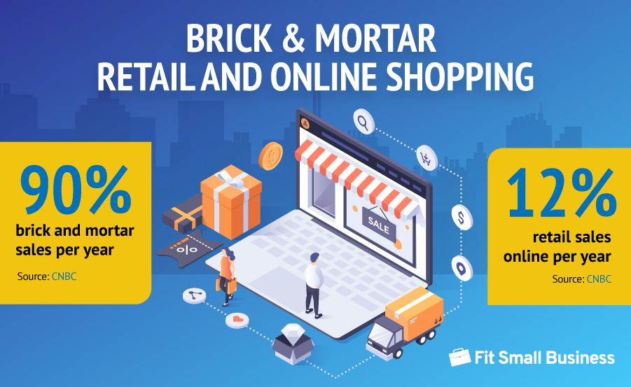 Brick and mortar vs retail and online shopping statistics