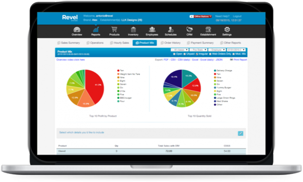 Revel Systems Reporting and Analytics