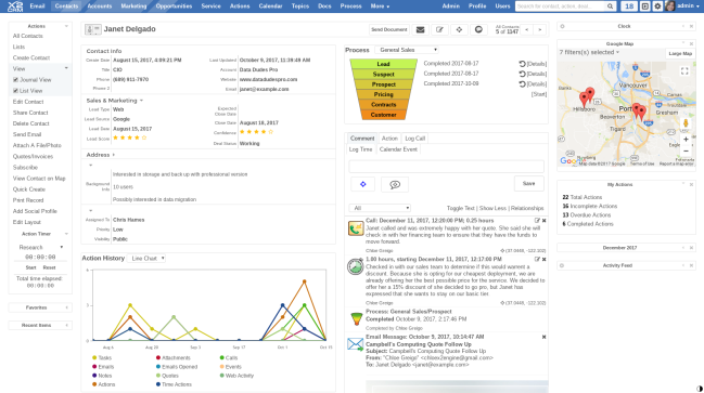 X2CRM user interface with analytics and map