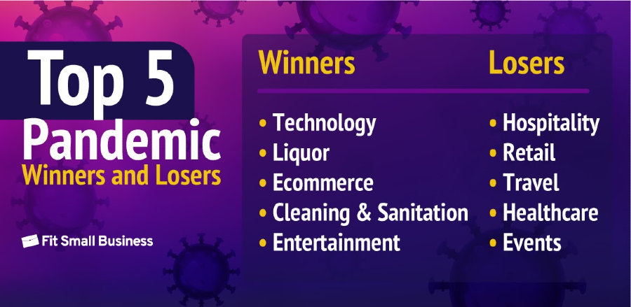 Top 5 Pandemic Winners and Losers