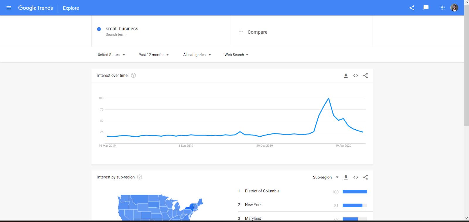 Google Trends keyword graph interface